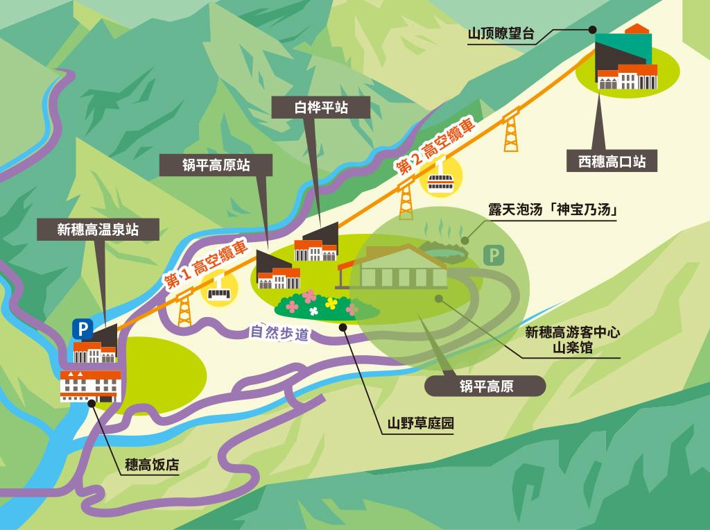 新穗高温泉站