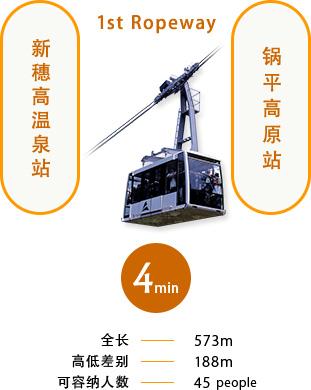 从第1高空纜車新穗高温泉站到锅平高原站4分
