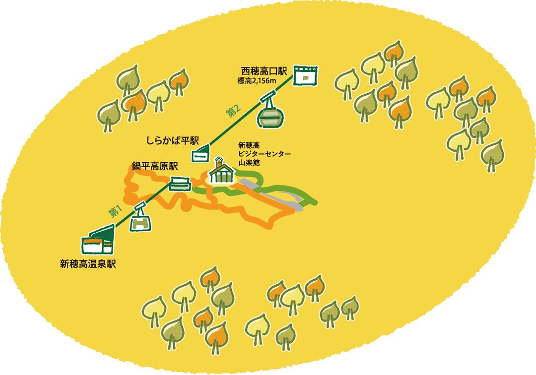 自然散策路のマップ