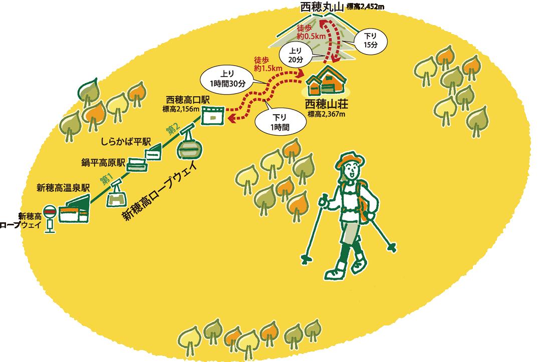 西穂丸山トレッキングのマップ