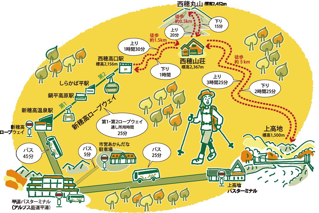 上高地トレッキングのマップ